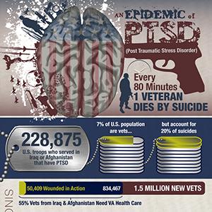 PTSDthumb