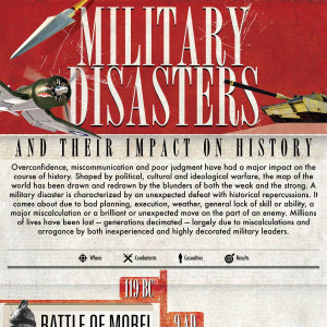 Military Disasters